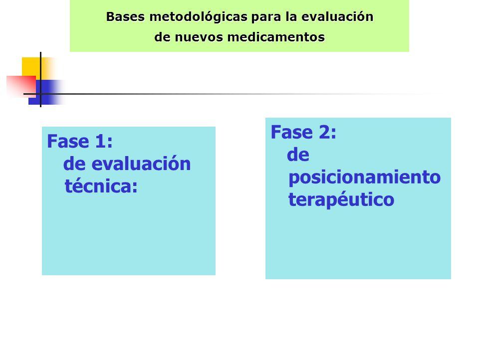 Bases metodológicas para la evaluación de nuevos medicamentos Fase 1: de evaluación técnica: Fase 2: de posicionamiento terapéutico