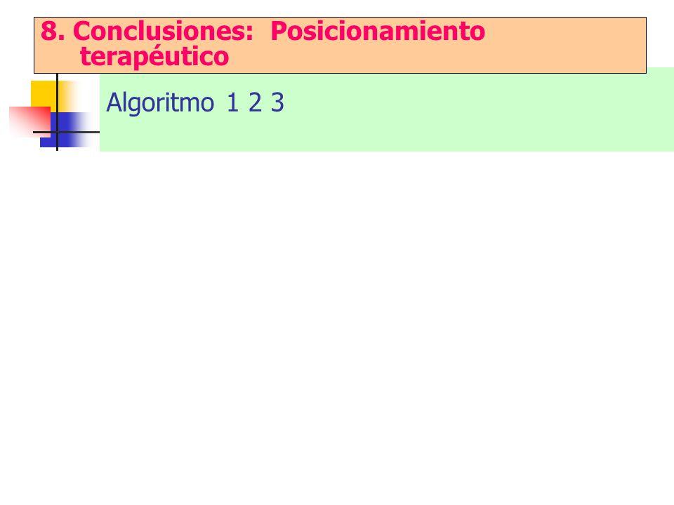 Algoritmo 1 2 3 8. Conclusiones: Posicionamiento terapéutico