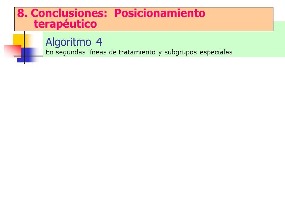 Algoritmo 4 En segundas líneas de tratamiento y subgrupos especiales 8. Conclusiones: Posicionamiento terapéutico