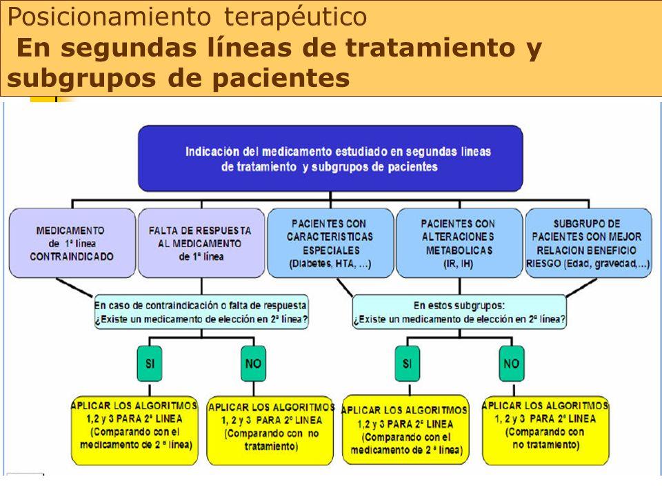Posicionamiento terapéutico En segundas líneas de tratamiento y subgrupos de pacientes