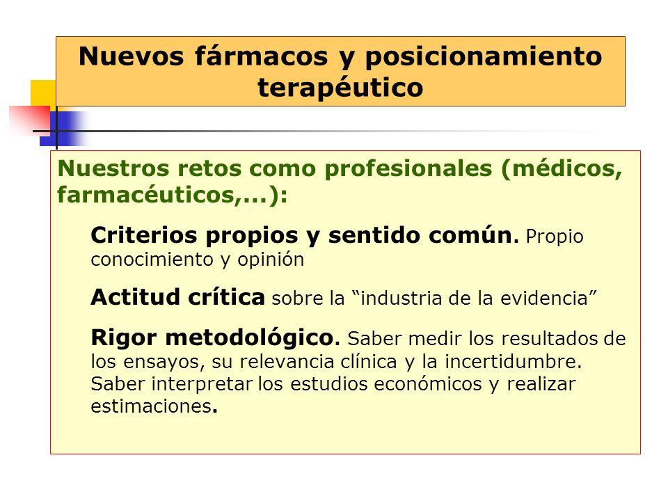 Nuestros retos como profesionales (médicos, farmacéuticos,...): Criterios propios y sentido común. Propio conocimiento y opinión Actitud crítica sobre
