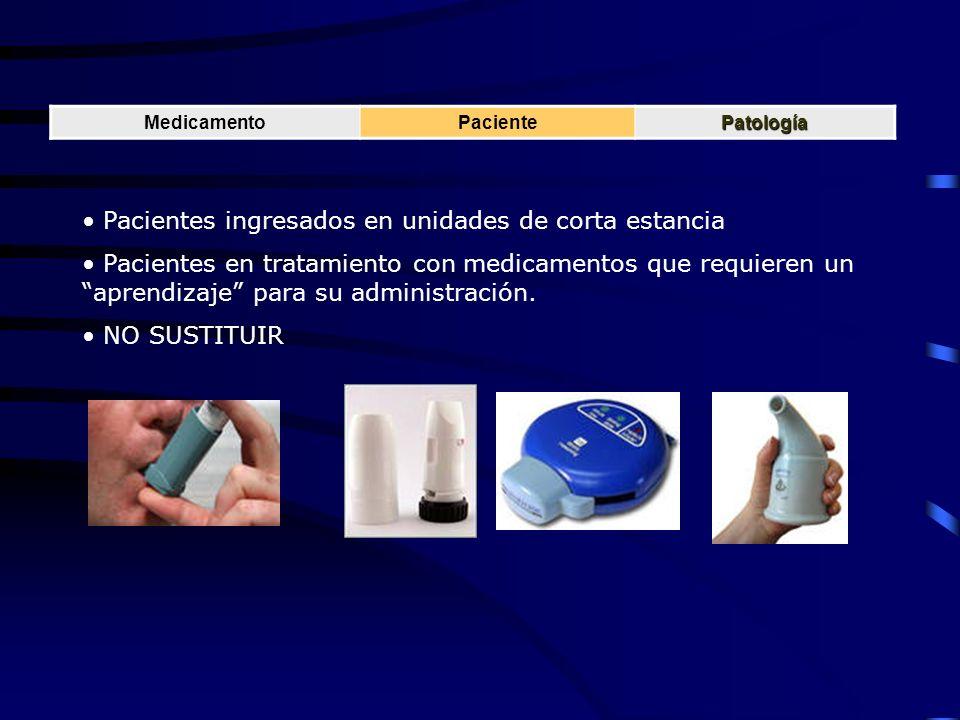 MedicamentoPacientePatología Pacientes ingresados en unidades de corta estancia Pacientes en tratamiento con medicamentos que requieren un aprendizaje