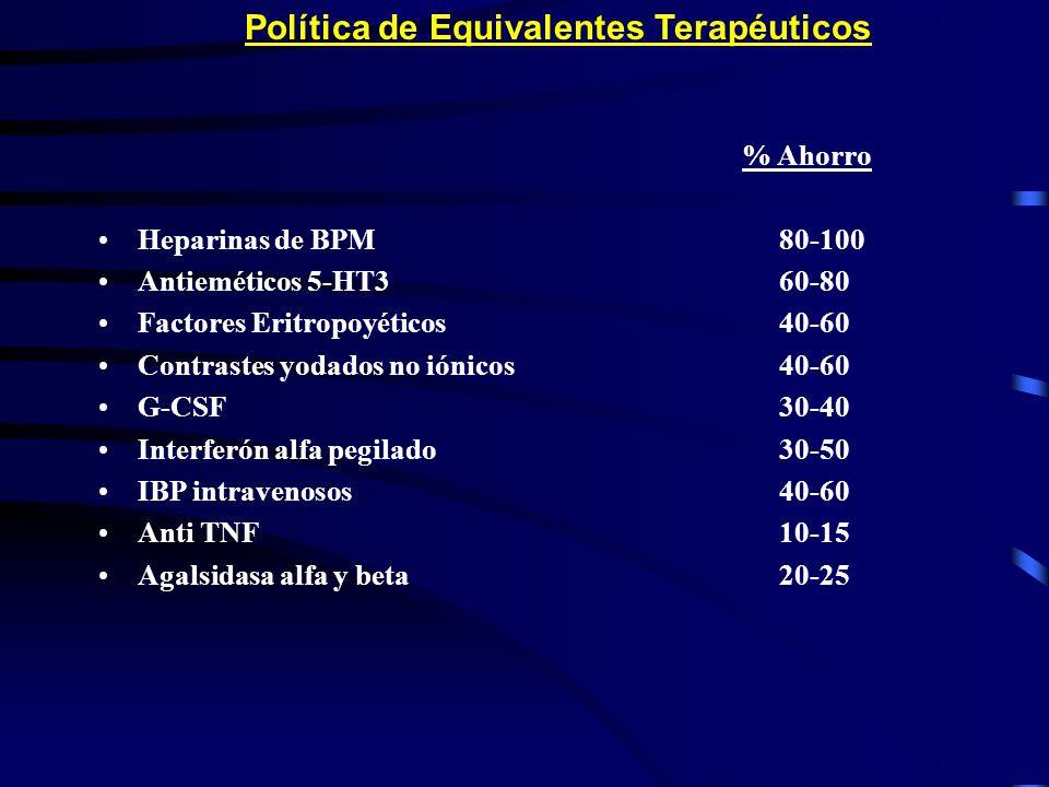 Política de Equivalentes Terapéuticos % Ahorro Heparinas de BPM 80-100 Antieméticos 5-HT3 60-80 Factores Eritropoyéticos 40-60 Contrastes yodados no i