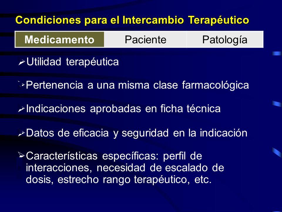 Condiciones para el Intercambio Terapéutico MedicamentoPacientePatología Utilidad terapéutica Indicaciones aprobadas en ficha técnica Datos de eficaci