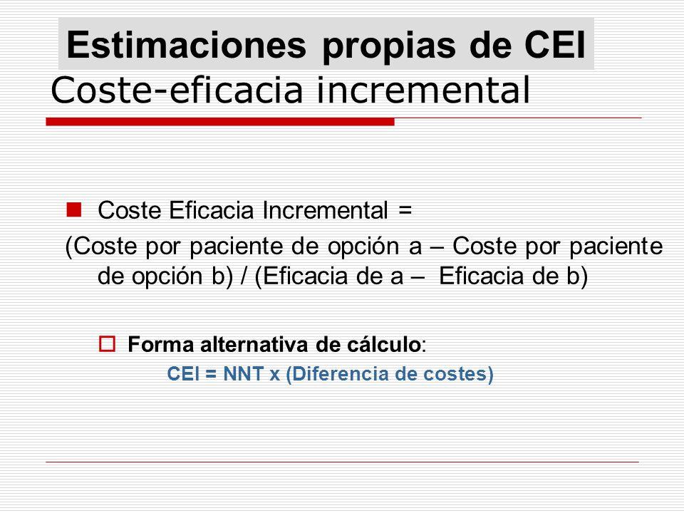 Coste-eficacia incremental Coste Eficacia Incremental = (Coste por paciente de opción a – Coste por paciente de opción b) / (Eficacia de a – Eficacia