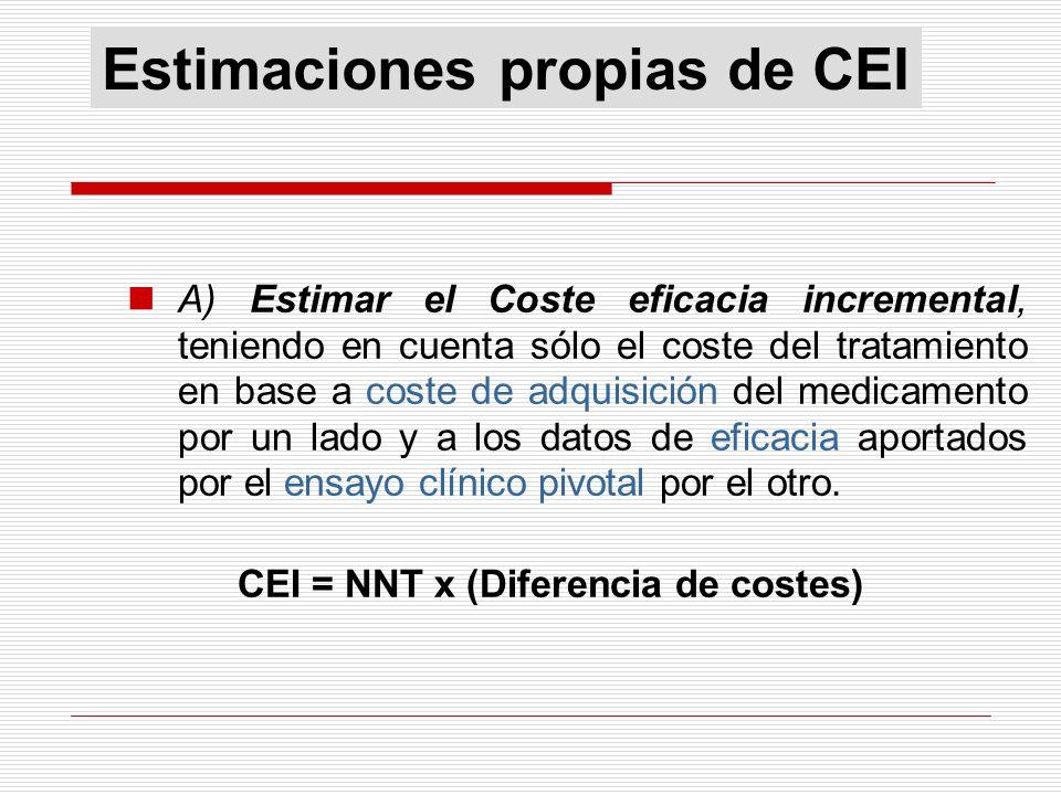 A) Estimar el Coste eficacia incremental, teniendo en cuenta sólo el coste del tratamiento en base a coste de adquisición del medicamento por un lado