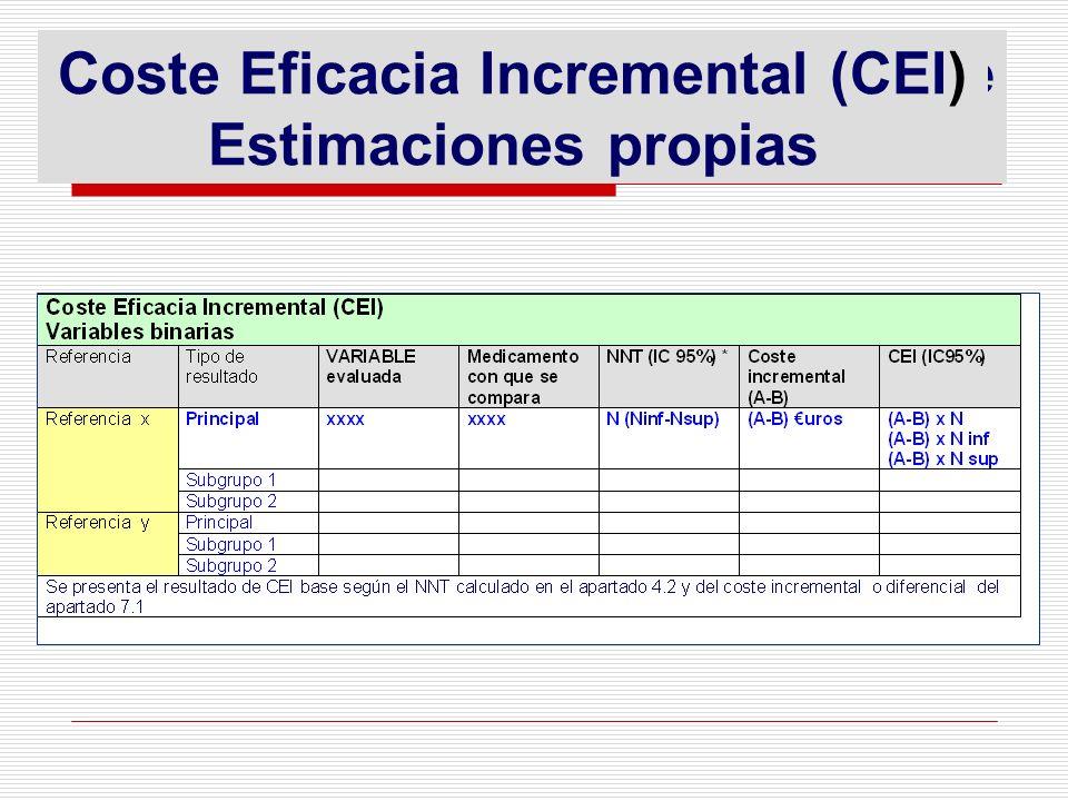 Estimaciones propias de Coste Eficacia Incremental (CEI) Coste Eficacia Incremental (CEI) Estimaciones propias