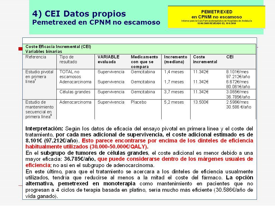 4) CEI Datos propios Pemetrexed en CPNM no escamoso