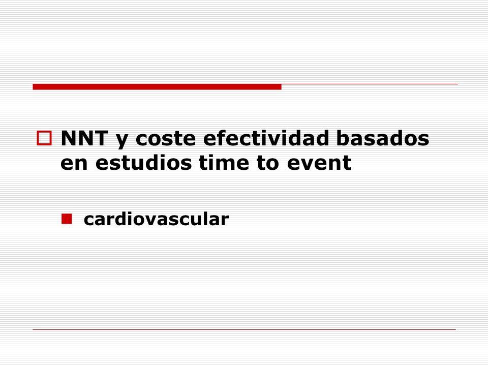 NNT y coste efectividad basados en estudios time to event cardiovascular