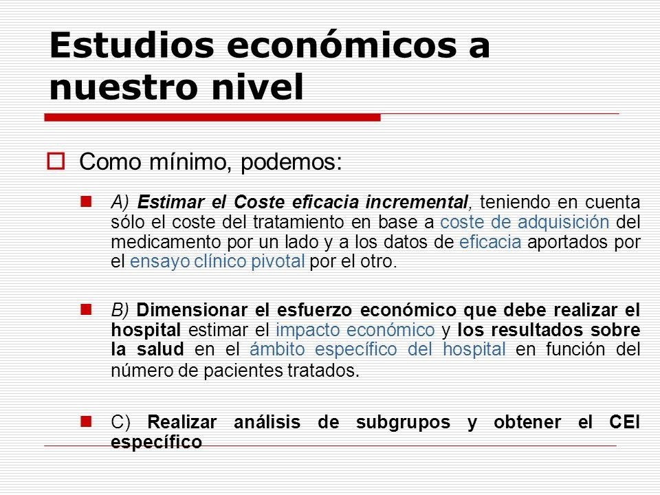 Estudios económicos a nuestro nivel Como mínimo, podemos: A) Estimar el Coste eficacia incremental, teniendo en cuenta sólo el coste del tratamiento e