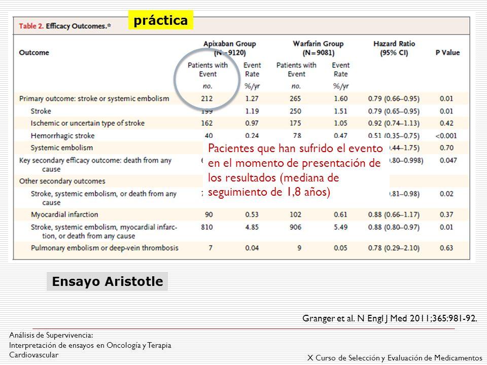 X Curso de Selección y Evaluación de Medicamentos Análisis de Supervivencia: Interpretación de ensayos en Oncología y Terapia Cardiovascular Pacientes