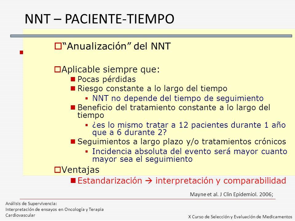 Anualización del NNT Aplicable siempre que: Pocas pérdidas Riesgo constante a lo largo del tiempo NNT no depende del tiempo de seguimiento Beneficio d