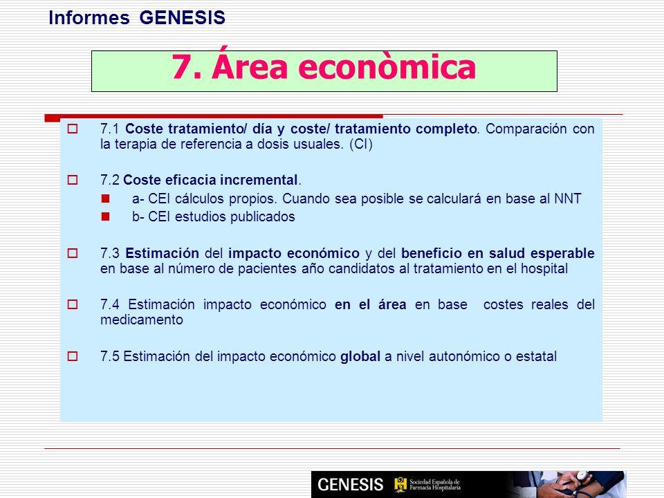 Informes GENESIS 7. Área econòmica 7.1 Coste tratamiento/ día y coste/ tratamiento completo. Comparación con la terapia de referencia a dosis usuales.
