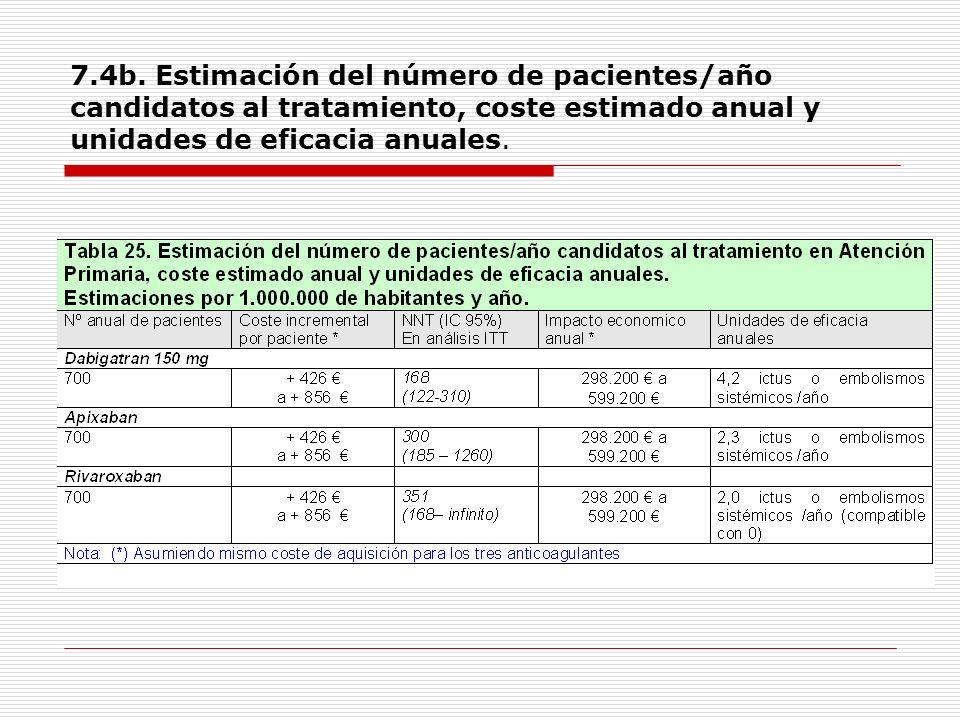 7.4b. Estimación del número de pacientes/año candidatos al tratamiento, coste estimado anual y unidades de eficacia anuales.
