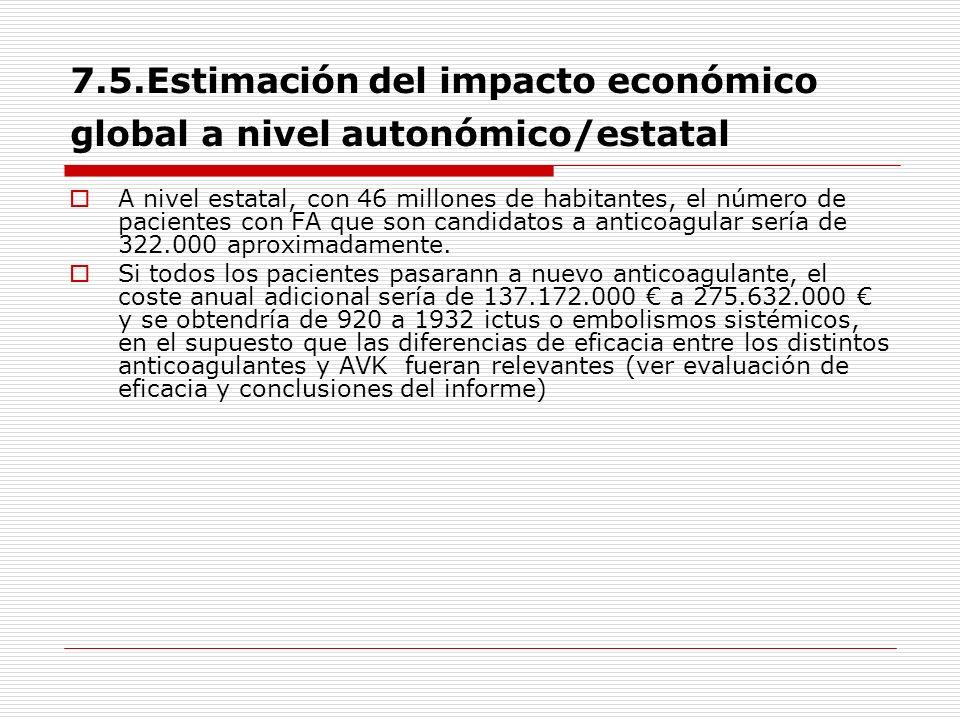 7.5.Estimación del impacto económico global a nivel autonómico/estatal A nivel estatal, con 46 millones de habitantes, el número de pacientes con FA q