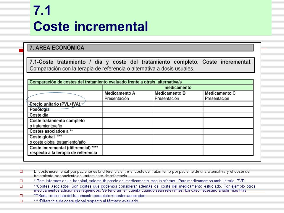 7.1 Coste incremental El coste incremental por paciente es la diferencia entre el coste del tratamiento por paciente de una alternativa y el coste del