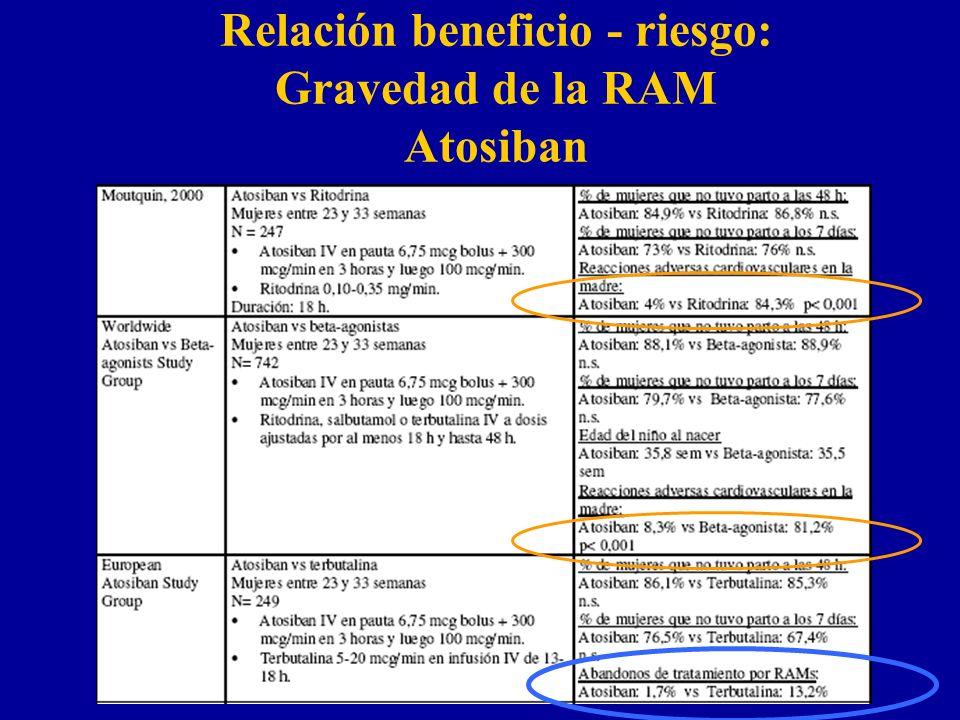 Relación beneficio - riesgo: Gravedad de la RAM Atosiban