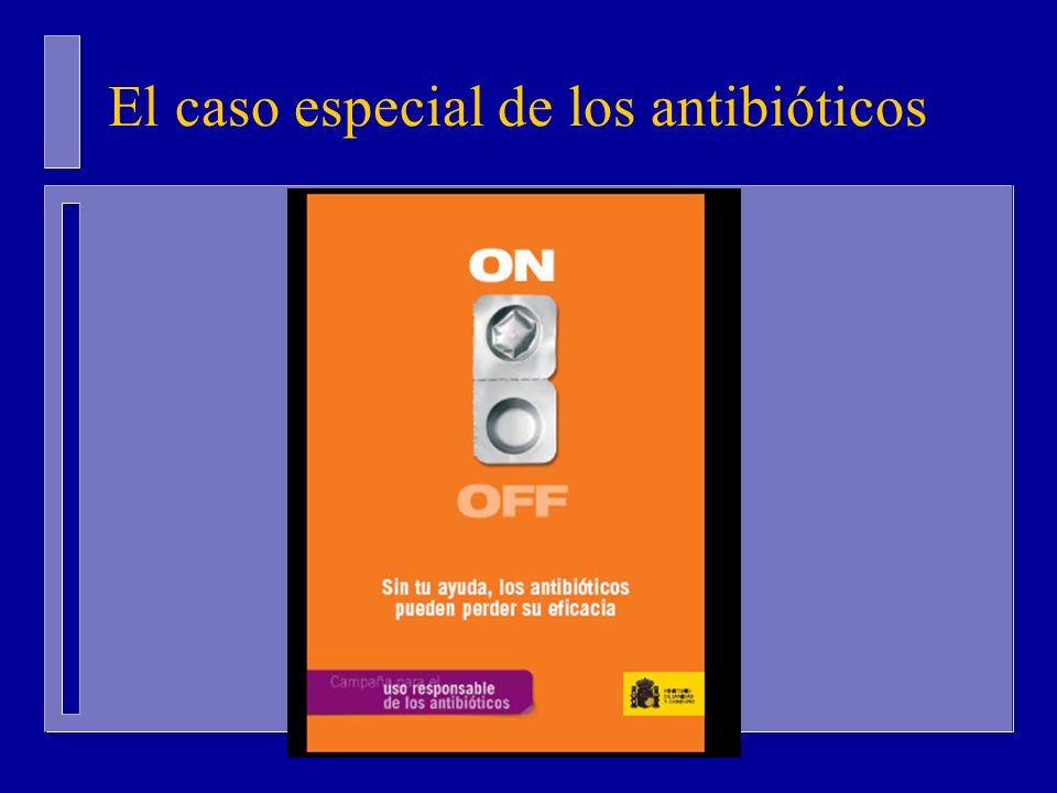 El caso especial de los antibióticos