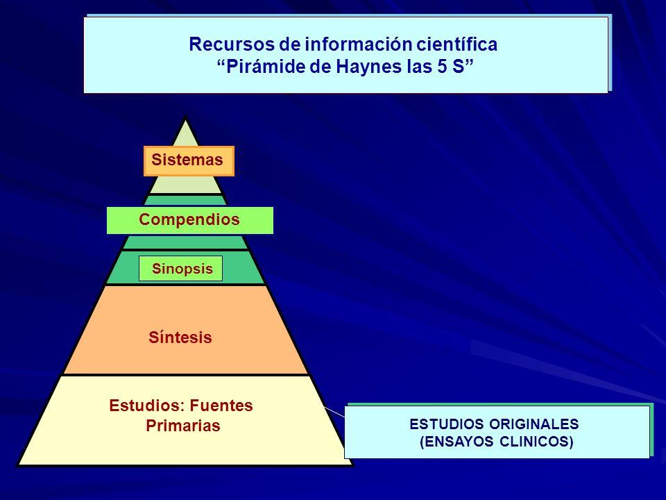 Recursos de información científica Pirámide de Haynes las 5 S Recursos de información científica Pirámide de Haynes las 5 S Estudios: Fuentes Primaria