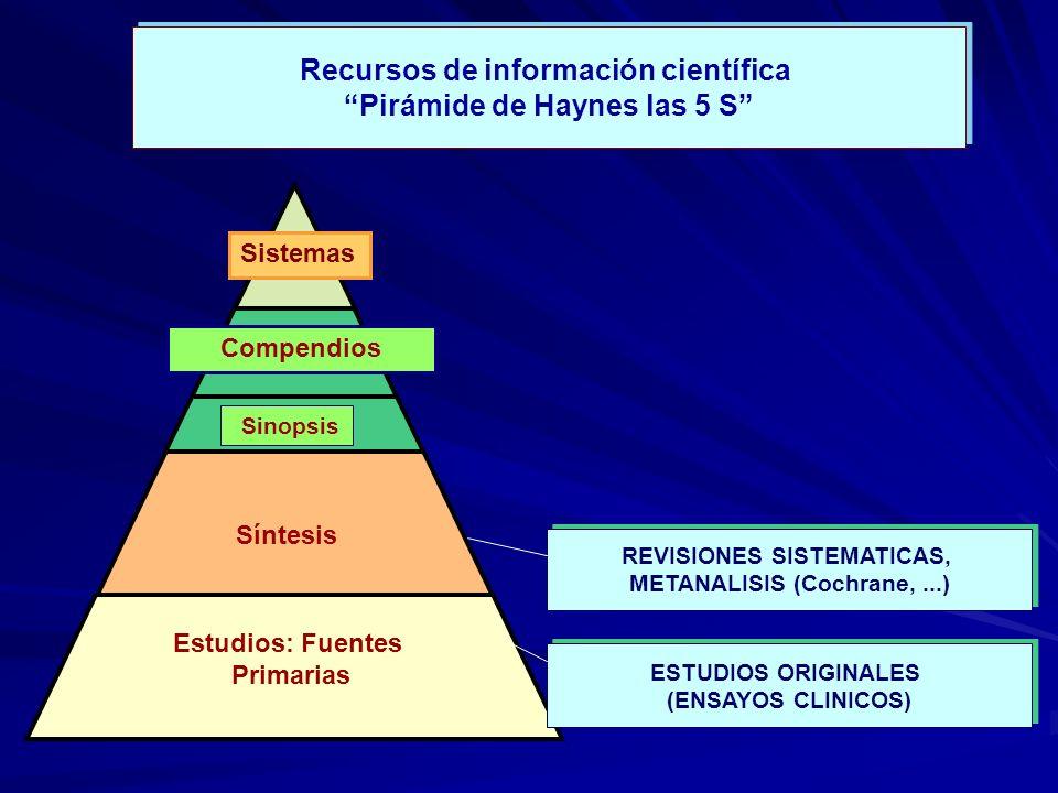 Recursos de información científica Pirámide de Haynes las 5 S Recursos de información científica Pirámide de Haynes las 5 S REVISIONES SISTEMATICAS, M