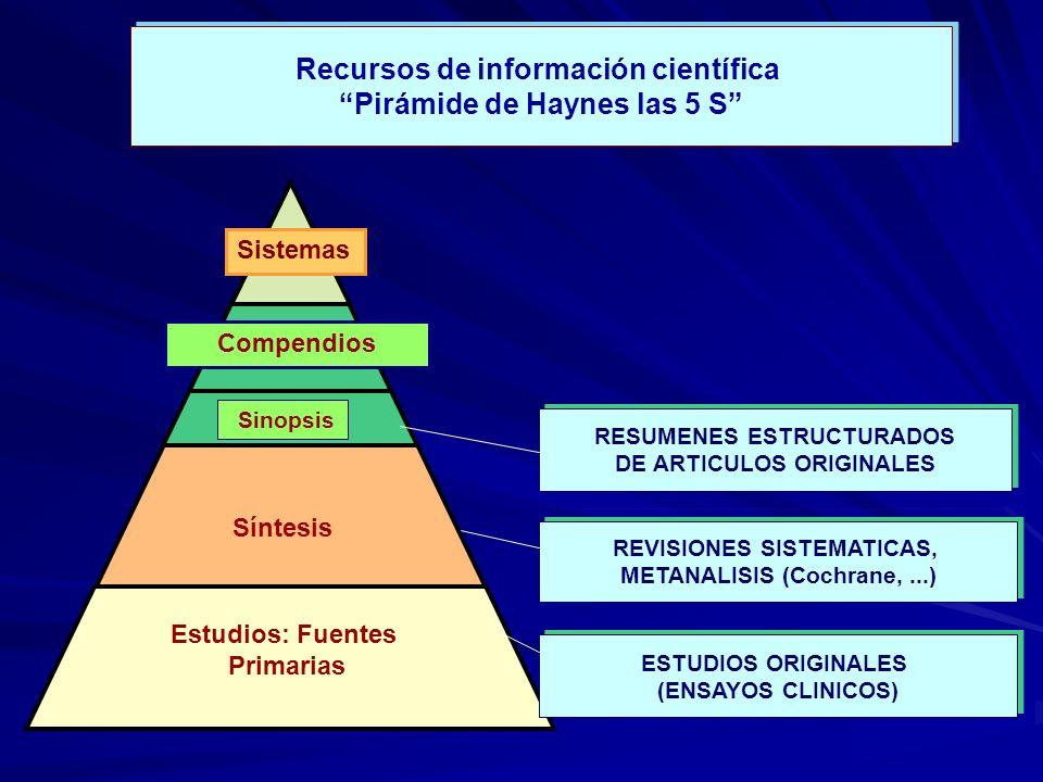 Recursos de información científica Pirámide de Haynes las 5 S Recursos de información científica Pirámide de Haynes las 5 S RESUMENES ESTRUCTURADOS DE