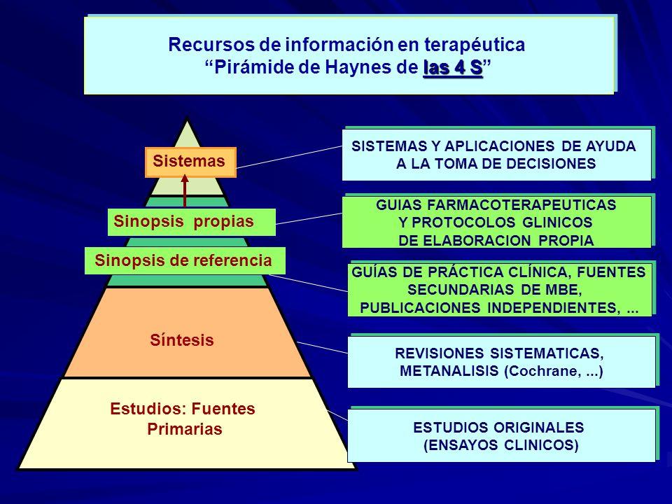 Recursos de información en terapéutica las 4 S Pirámide de Haynes de las 4 S Recursos de información en terapéutica las 4 S Pirámide de Haynes de las