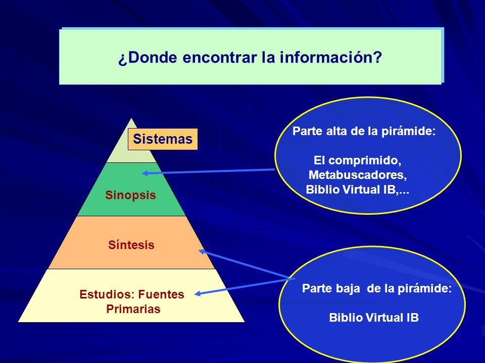 ¿Donde encontrar la información? Estudios: Fuentes Primarias Síntesis Sinopsis Sistemas Parte alta de la pirámide: El comprimido, Metabuscadores, Bibl