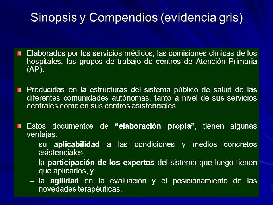 Sinopsis y Compendios (evidencia gris) Elaborados por los servicios médicos, las comisiones clínicas de los hospitales, los grupos de trabajo de centr