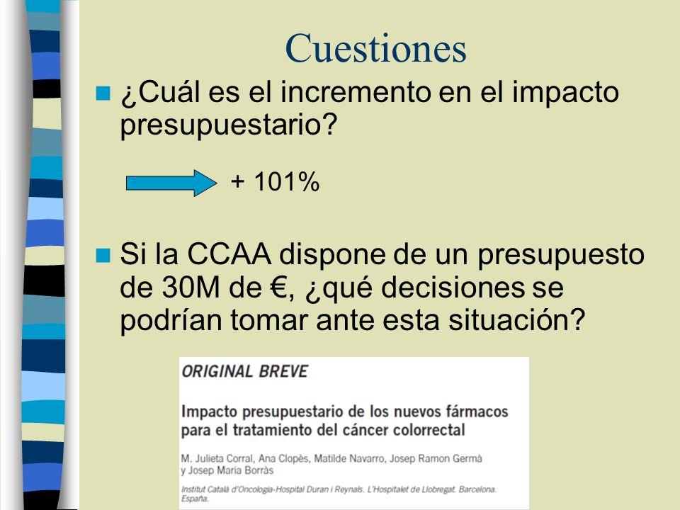 Cuestiones ¿Cuál es el incremento en el impacto presupuestario? + 101% Si la CCAA dispone de un presupuesto de 30M de, ¿qué decisiones se podrían toma