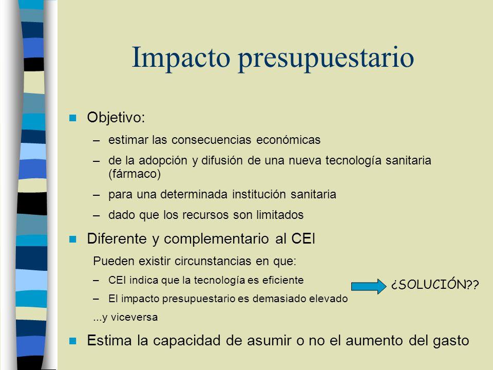 Impacto presupuestario Objetivo: –estimar las consecuencias económicas –de la adopción y difusión de una nueva tecnología sanitaria (fármaco) –para un