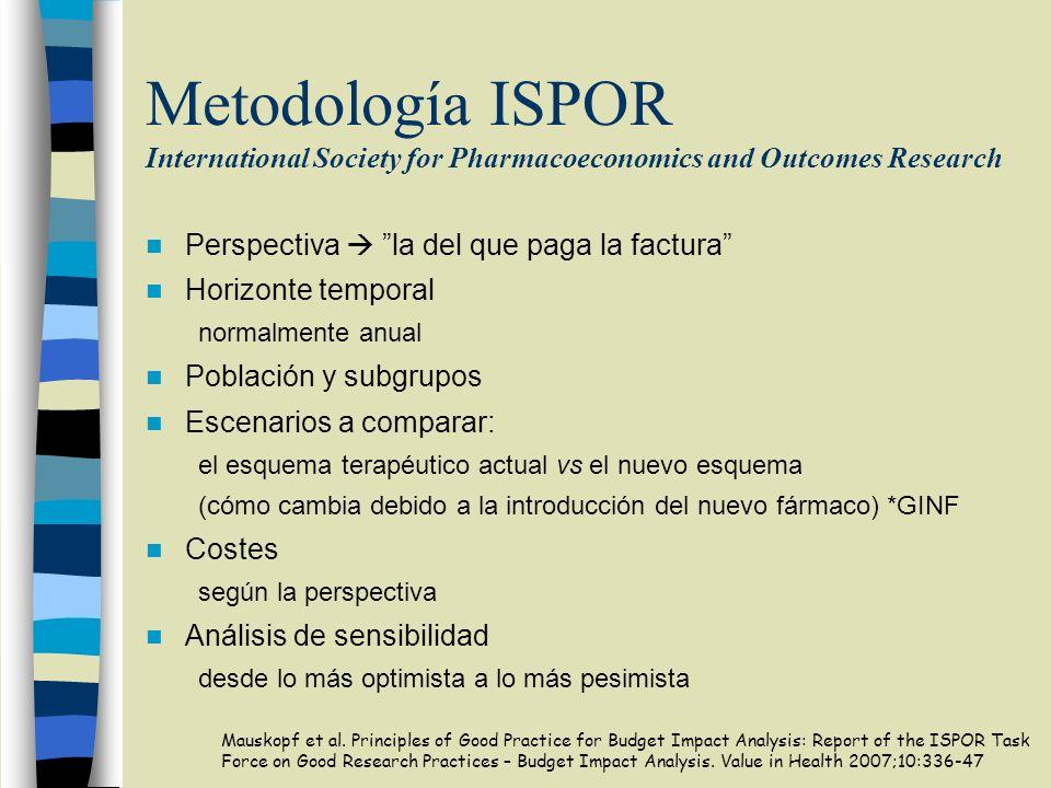 Metodología ISPOR International Society for Pharmacoeconomics and Outcomes Research Perspectiva la del que paga la factura Horizonte temporal normalme