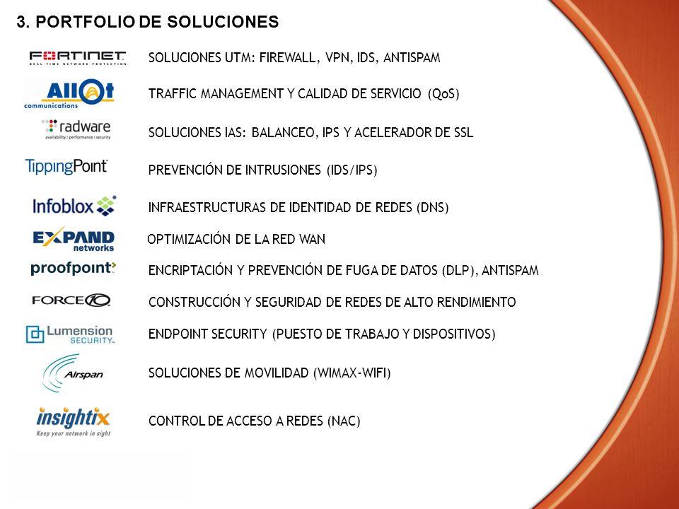 SOLUCIONES UTM: FIREWALL, VPN, IDS, ANTISPAM TRAFFIC MANAGEMENT Y CALIDAD DE SERVICIO (QoS) SOLUCIONES IAS: BALANCEO, IPS Y ACELERADOR DE SSL PREVENCI