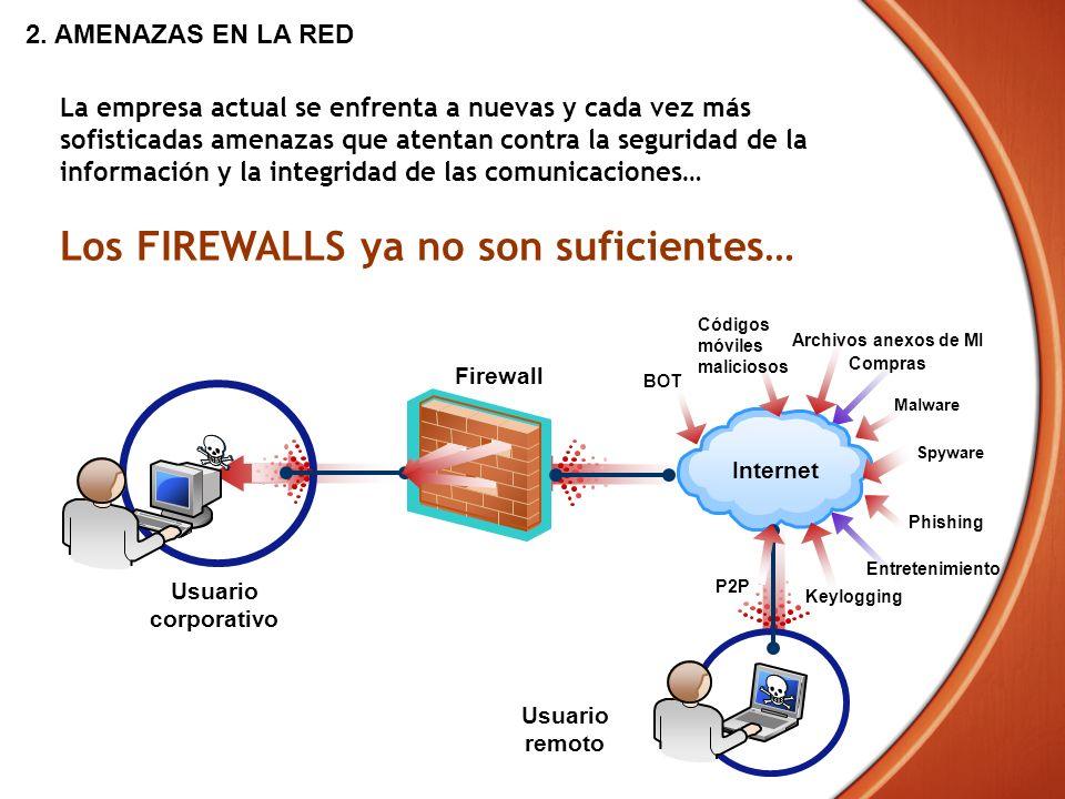 EXPAND NETWORKS OPTIMIZACIÓN DE LA RED WAN Solución para la optimización de la red de amplia banda (WAN) Compañía pionera en la optimización de la red de amplia banda (WAN).