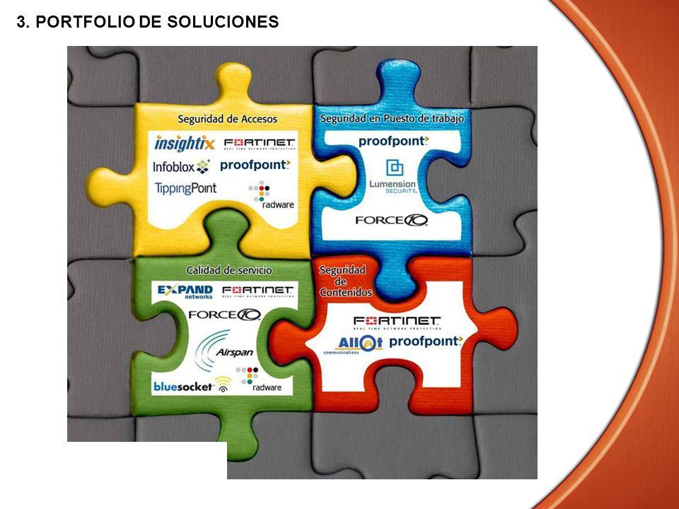 SOLUCIONES UTM: FIREWALL, VPN, IDS, ANTISPAM TRAFFIC MANAGEMENT Y CALIDAD DE SERVICIO (QoS) SOLUCIONES IAS: BALANCEO, IPS Y ACELERADOR DE SSL PREVENCIÓN DE INTRUSIONES (IDS/IPS) INFRAESTRUCTURAS DE IDENTIDAD DE REDES (DNS) CONTROL DE ACCESO A REDES (NAC) SOLUCIONES DE MOVILIDAD (WIMAX-WIFI) CONSTRUCCIÓN Y SEGURIDAD DE REDES DE ALTO RENDIMIENTO OPTIMIZACIÓN DE LA RED WAN ENCRIPTACIÓN Y PREVENCIÓN DE FUGA DE DATOS (DLP), ANTISPAM ENDPOINT SECURITY (PUESTO DE TRABAJO Y DISPOSITIVOS)