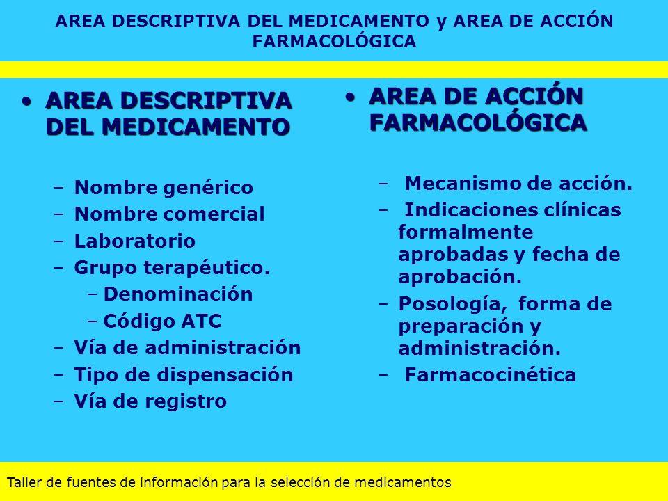 AREA DESCRIPTIVA DEL MEDICAMENTO y AREA DE ACCIÓN FARMACOLÓGICA AREA DESCRIPTIVA DEL MEDICAMENTOAREA DESCRIPTIVA DEL MEDICAMENTO –Nombre genérico –Nom
