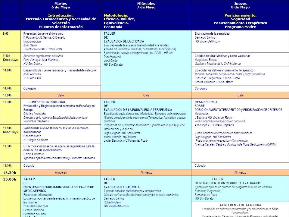 Taller de fuentes de información para la selección de medicamentos Martes 6 de Mayo Miércoles 7 de Mayo Jueves 8 de Mayo Introducción: Mercado Farmacé