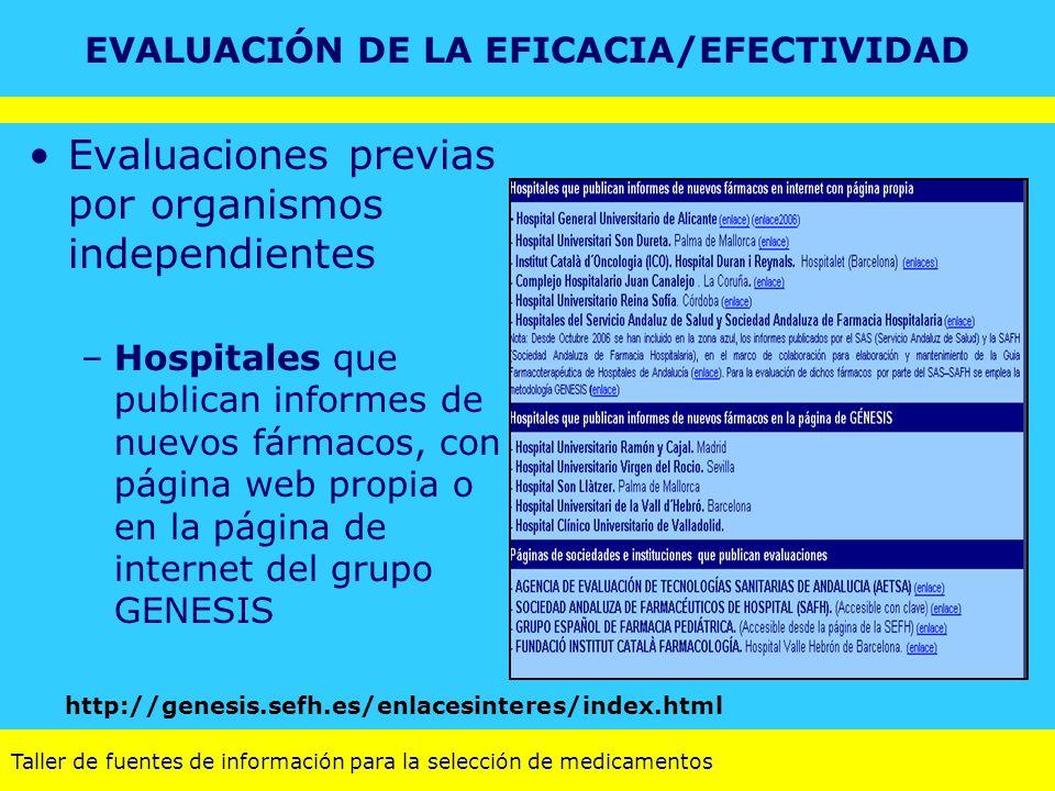Taller de fuentes de información para la selección de medicamentos Evaluaciones previas por organismos independientes –Hospitales que publican informe