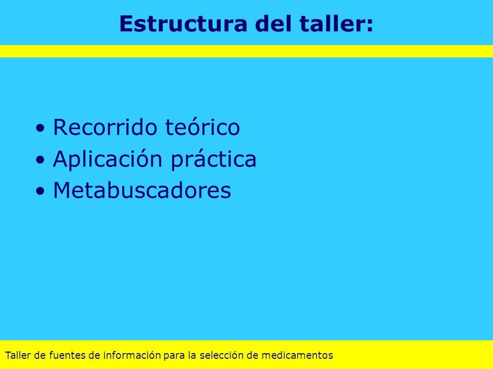 Taller de fuentes de información para la selección de medicamentos Estructura del taller: Recorrido teórico Aplicación práctica Metabuscadores