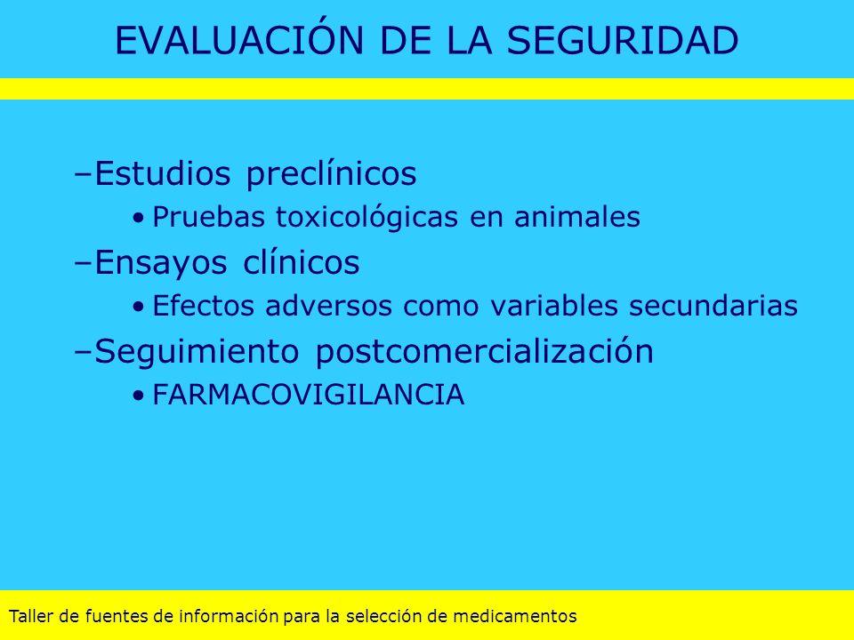 EVALUACIÓN DE LA SEGURIDAD –Estudios preclínicos Pruebas toxicológicas en animales –Ensayos clínicos Efectos adversos como variables secundarias –Segu