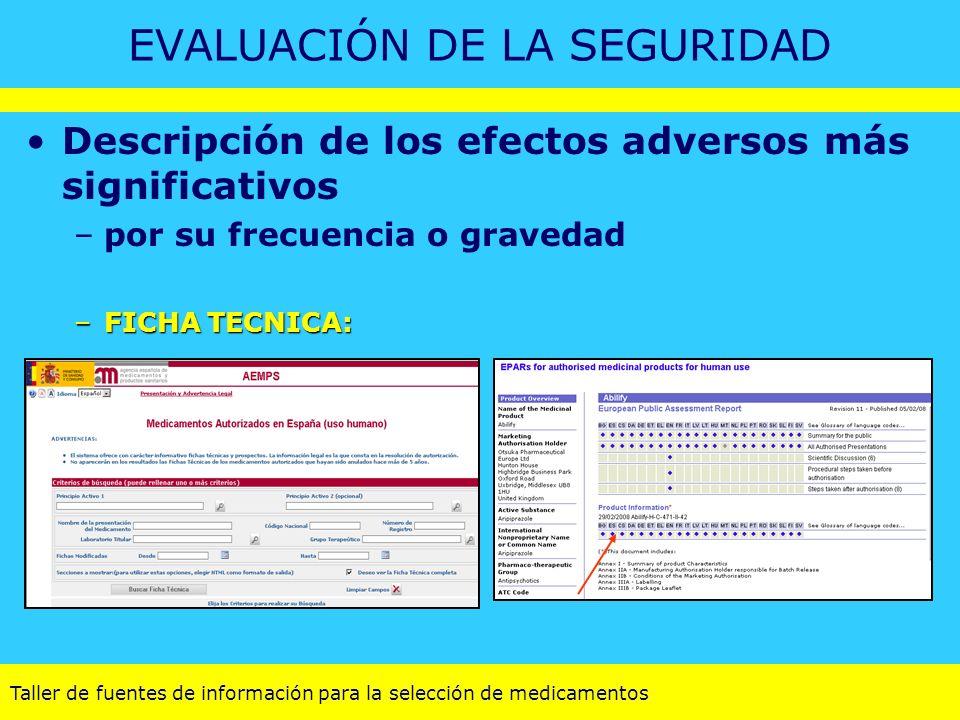 Taller de fuentes de información para la selección de medicamentos EVALUACIÓN DE LA SEGURIDAD Descripción de los efectos adversos más significativos –