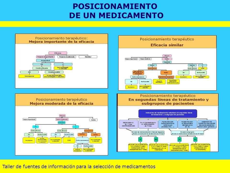 Taller de fuentes de información para la selección de medicamentos POSICIONAMIENTO DE UN MEDICAMENTO