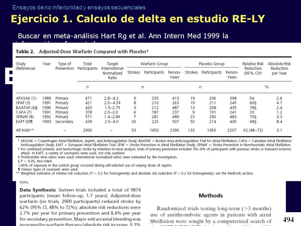Ensayos de no inferioridad y ensayos secuenciales Ejercicio 1. Calculo de delta en estudio RE-LY Buscar en meta-análisis Hart Rg et al. Ann Intern Med