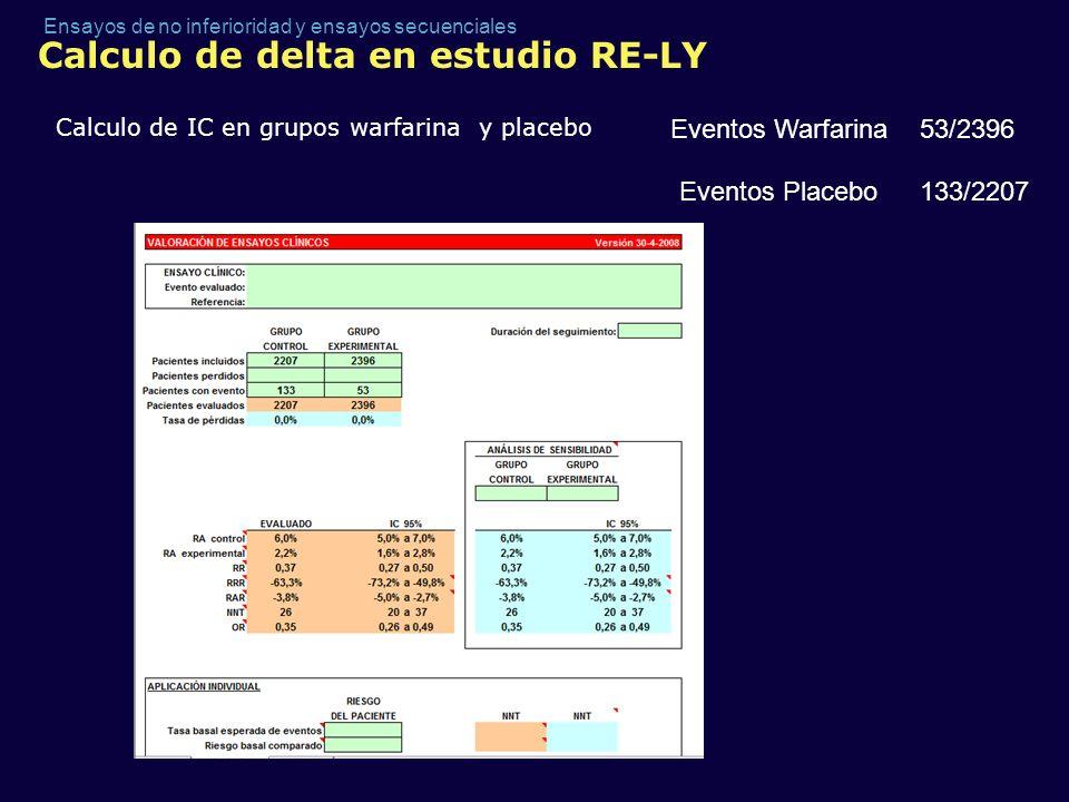 Ensayos de no inferioridad y ensayos secuenciales Calculo de delta en estudio RE-LY Calculo de IC en grupos warfarina y placebo Eventos Warfarina Even