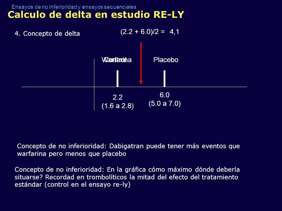 Ensayos de no inferioridad y ensayos secuenciales Calculo de delta en estudio RE-LY 4. Concepto de delta ControlPlacebo 2.2 (1.6 a 2.8) 6.0 (5.0 a 7.0