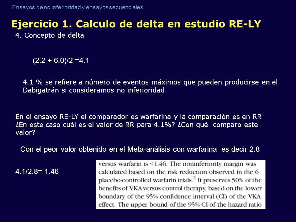 Ensayos de no inferioridad y ensayos secuenciales Ejercicio 1. Calculo de delta en estudio RE-LY 4. Concepto de delta (2.2 + 6.0)/2 =4.1 4.1 % se refi
