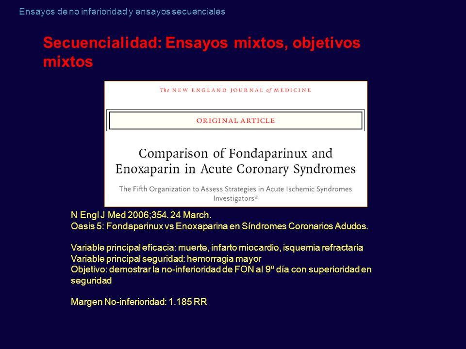 Secuencialidad: Ensayos mixtos, objetivos mixtos N Engl J Med 2006;354. 24 March. Oasis 5: Fondaparinux vs Enoxaparina en Síndromes Coronarios Adudos.