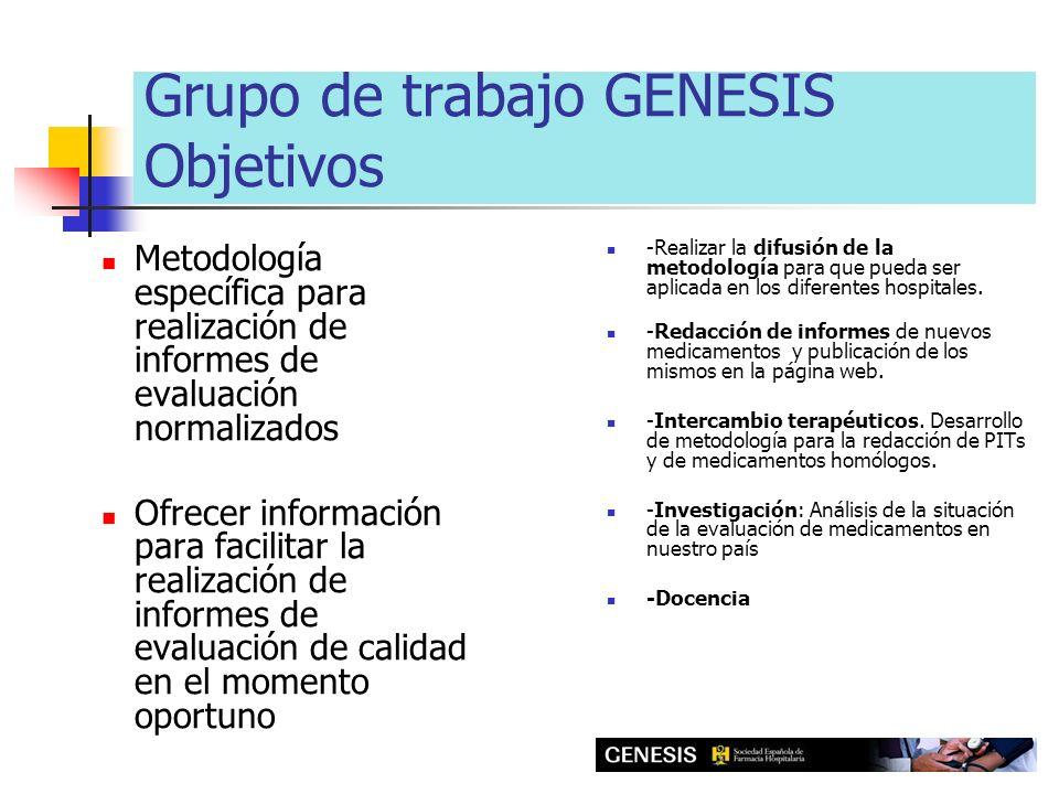 Página web de Génesis Informes de hospitales publicados Distribución anual (hasta Mar 2008)