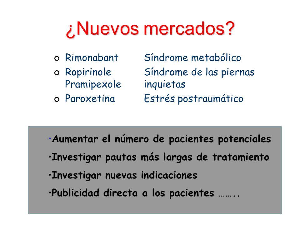 RimonabantSíndrome metabólico RopirinoleSíndrome de las piernas Pramipexole inquietas ParoxetinaEstrés postraumático Aumentar el número de pacientes p