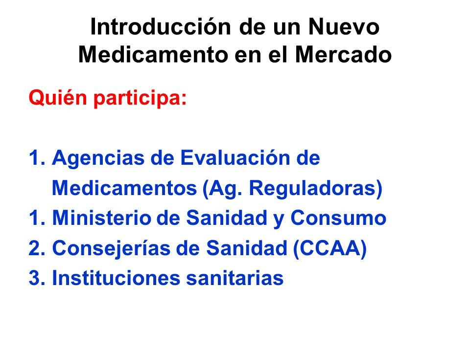 Introducción de un Nuevo Medicamento en el Mercado Quién participa: 1. Agencias de Evaluación de Medicamentos (Ag. Reguladoras) 1. Ministerio de Sanid