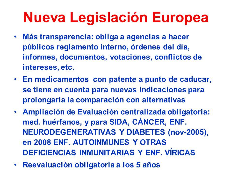 Nueva Legislación Europea Más transparencia: obliga a agencias a hacer públicos reglamento interno, órdenes del día, informes, documentos, votaciones,